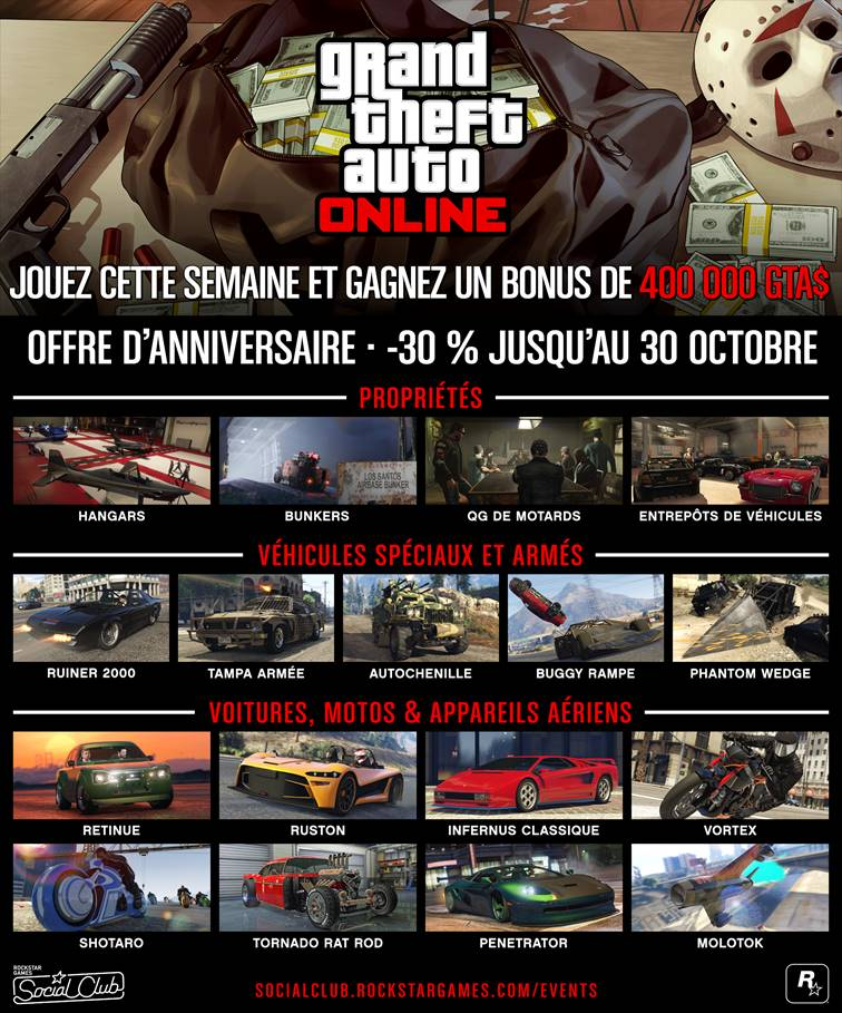 Gta Online Sell Car Prices