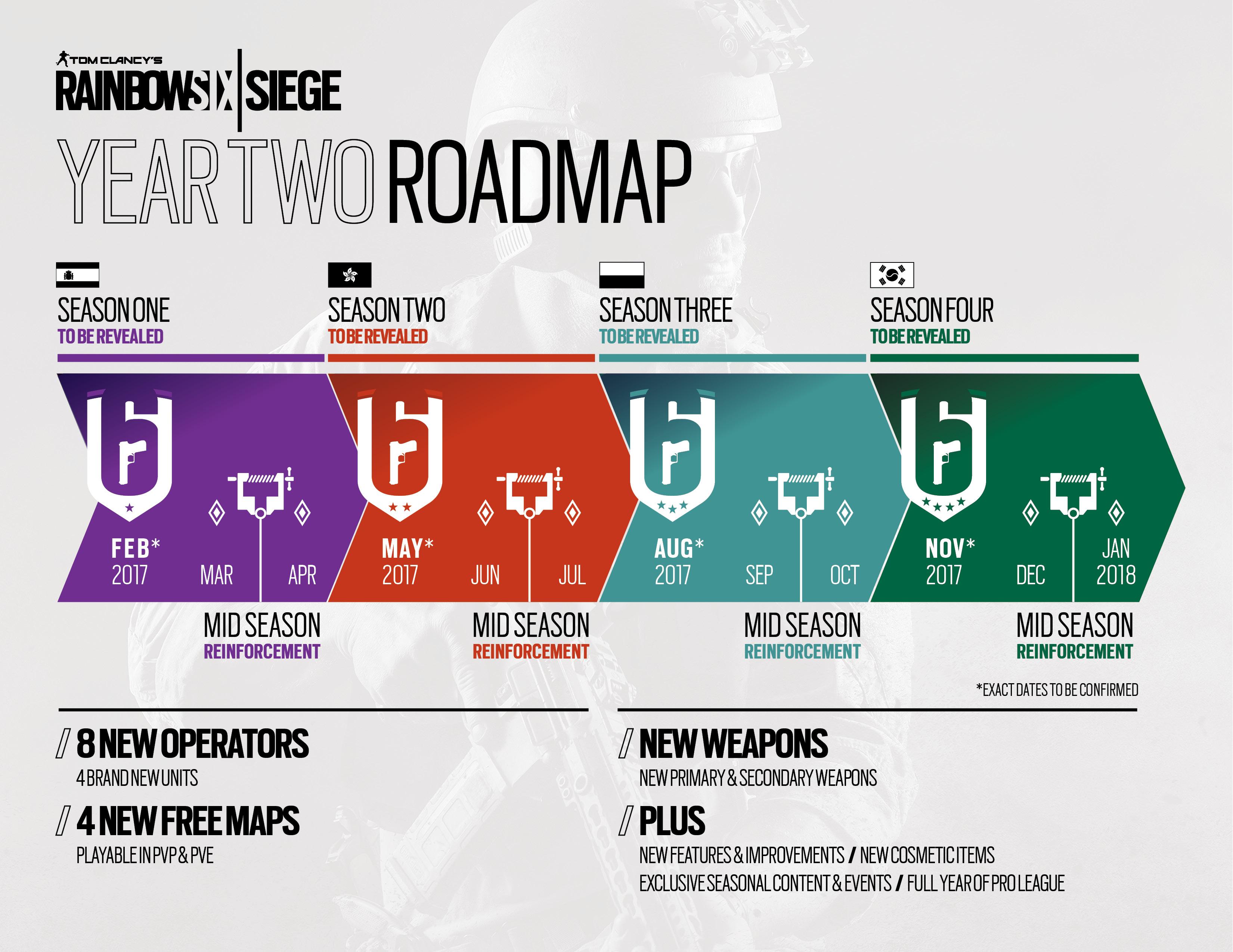 C'est reparti pour une nouvelle année de Rainbow Six : Siege