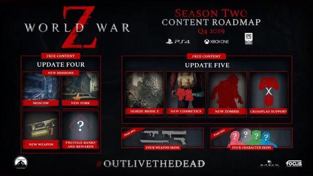 Call of Duty: World at War DLC Hands-on - Zombie Verruckt ...