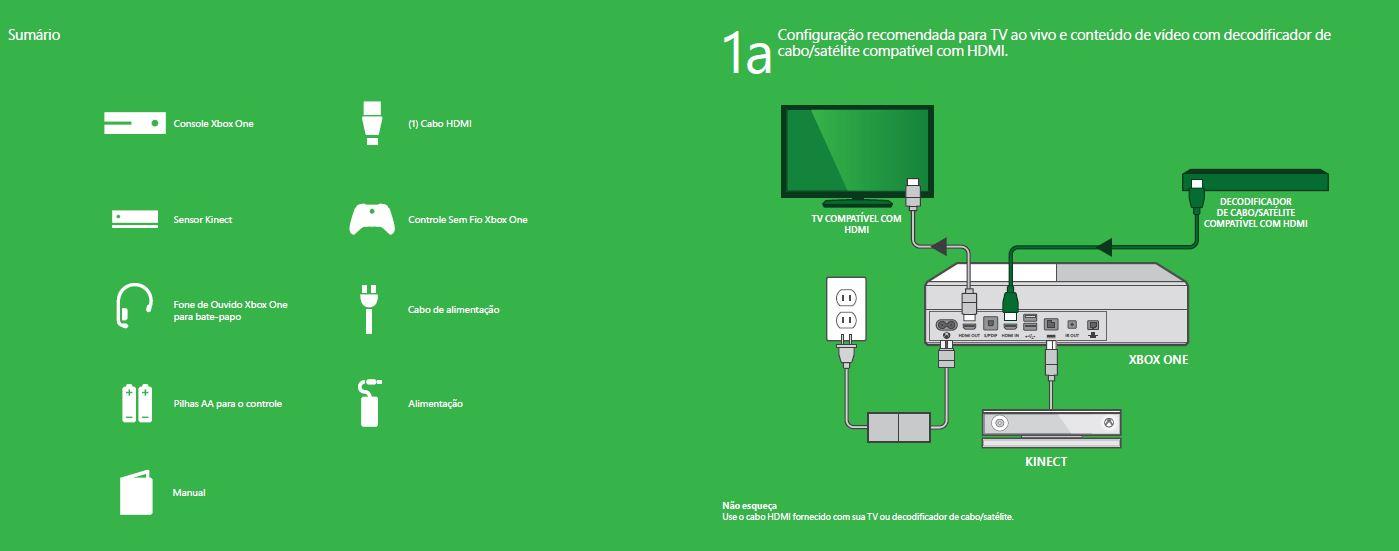 Xbox one le manuel fuit quelques infos xbox one - Comment connecter manette wii a la console ...
