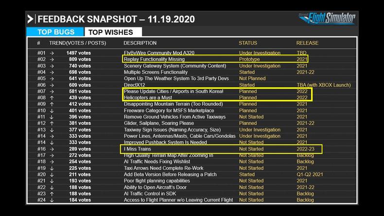 Roadmap Microsoft Flight Simulator : DirectX 12 avec la ...